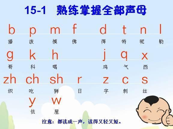 小学一年级拼���fyki�+��_小学一年级语文拼音学习方法技巧大全