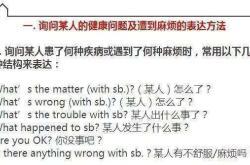 """""""吃透""""这14个重点考点,初中3年英语终身学习打?#24405;?#23454;的基础"""