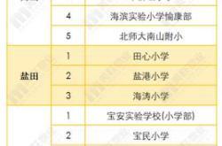 是家长的可以看看了 深圳2018年一些重点小学名单和初中学校名单