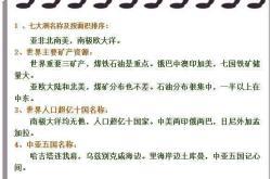 中考学霸笔记:初中地理50条重点总结,掌握了孩子定能强势逆袭!