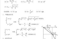 (高中物理)高中物理的公?#38454;?#32467;,大放送