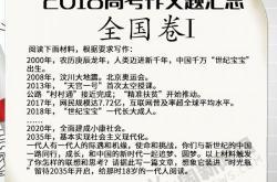 2018年全國各省語文高考作文題目匯總(全)