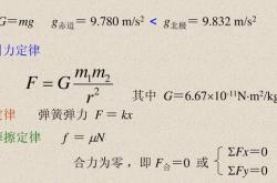 高中物理知识点总结,需要的请收藏