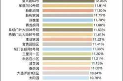 收藏!北京最抢手学区、学区派位、学区房价格大全